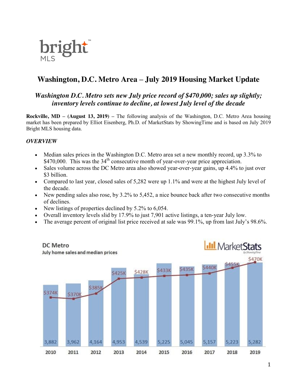 dc metro housing market update - 072019